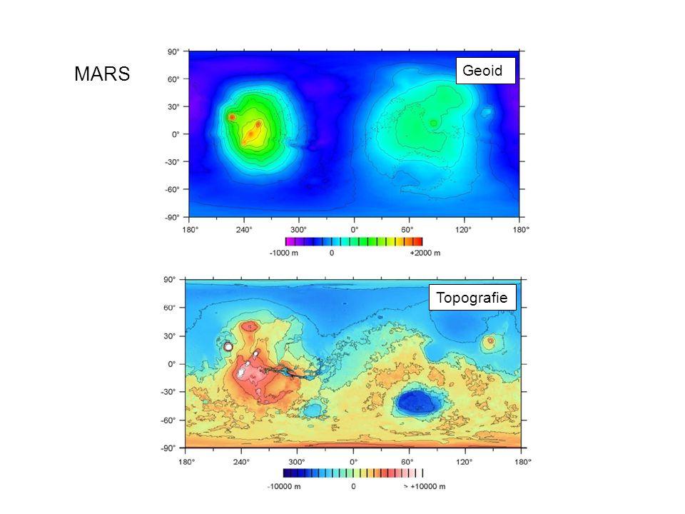 MARS Geoid Topografie