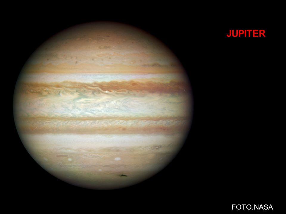 Planeta JUPITER -teplota -150 °C -poloměr 71 400 km -rok : 12 let -den :asi 10h -14 měsíců