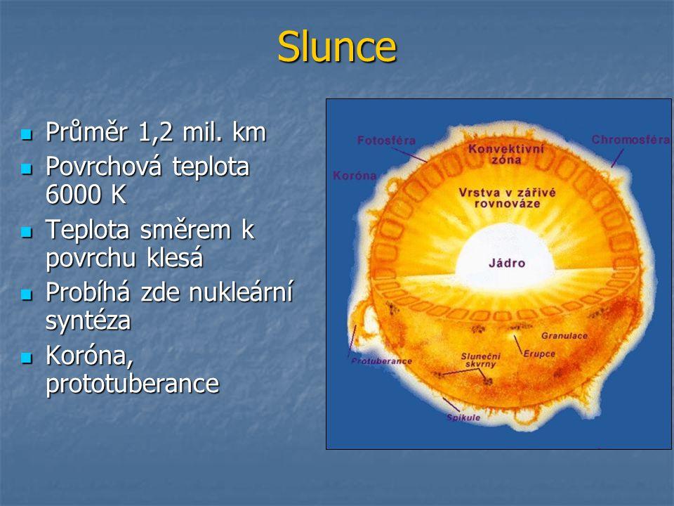 Slunce Průměr 1,2 mil. km Průměr 1,2 mil. km Povrchová teplota 6000 K Povrchová teplota 6000 K Teplota směrem k povrchu klesá Teplota směrem k povrchu