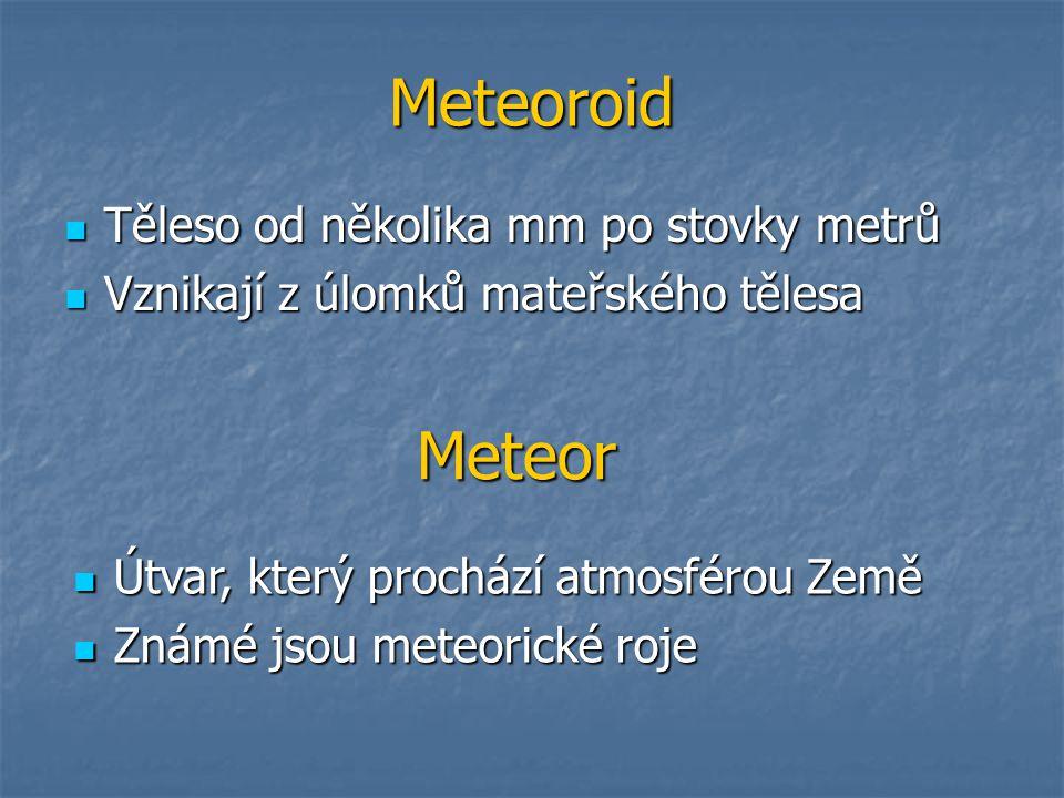 Meteoroid Těleso od několika mm po stovky metrů Těleso od několika mm po stovky metrů Vznikají z úlomků mateřského tělesa Vznikají z úlomků mateřského tělesa Meteor Útvar, který prochází atmosférou Země Útvar, který prochází atmosférou Země Známé jsou meteorické roje Známé jsou meteorické roje