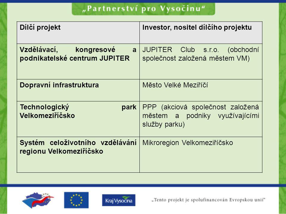 Dílčí projektInvestor, nositel dílčího projektu Vzdělávací, kongresové a podnikatelské centrum JUPITER JUPITER Club s.r.o. (obchodní společnost založe