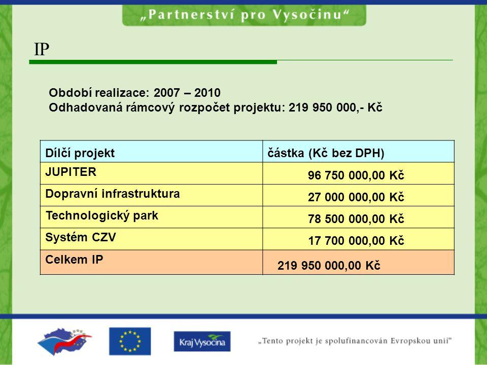 IP Období realizace: 2007 – 2010 Odhadovaná rámcový rozpočet projektu: 219 950 000,- Kč Dílčí projektčástka (Kč bez DPH) JUPITER 96 750 000,00 Kč Dopr