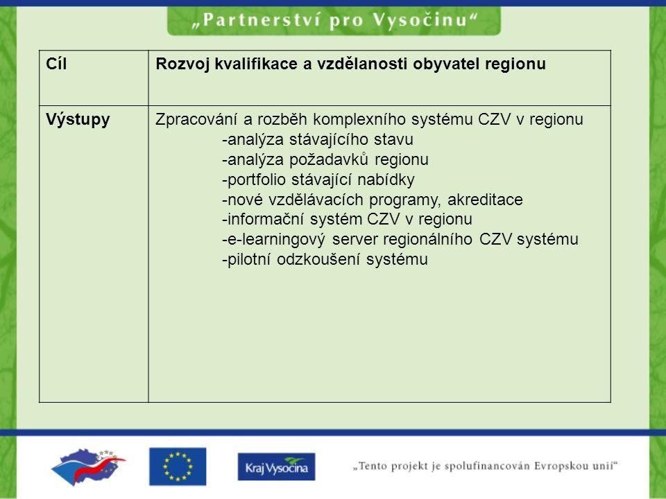 CílRozvoj kvalifikace a vzdělanosti obyvatel regionu VýstupyZpracování a rozběh komplexního systému CZV v regionu -analýza stávajícího stavu -analýza