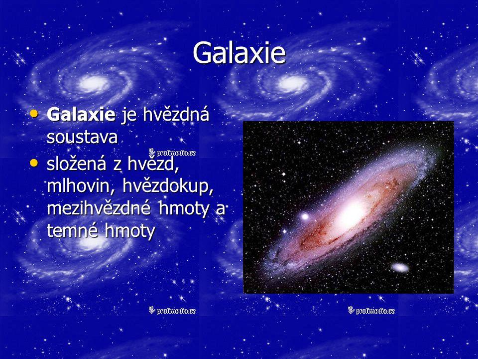 Galaxie Galaxie je hvězdná soustava Galaxie je hvězdná soustava složená z hvězd, mlhovin, hvězdokup, mezihvězdné hmoty a temné hmoty složená z hvězd,