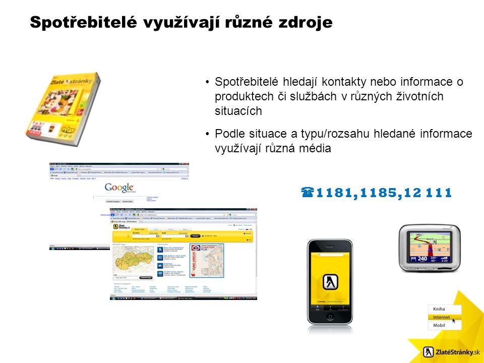 Spotřebitelé využívají různé zdroje Velikost obr.: 8,7 x 8,48. Použijte čtvercové odrážky / Pls. use squared bulletpoints Spotřebitelé hledají kontakt