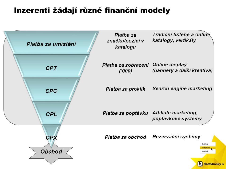 Inzerenti žádají různé finanční modely Velikost obr.: 8,7 x 8,48.