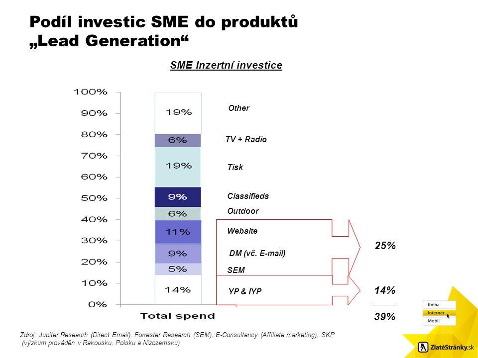 """Podíl investic SME do produktů """"Lead Generation"""" Velikost obr.: 8,7 x 8,48. Použijte čtvercové odrážky / Pls. use squared bulletpoints SME Inzertní in"""
