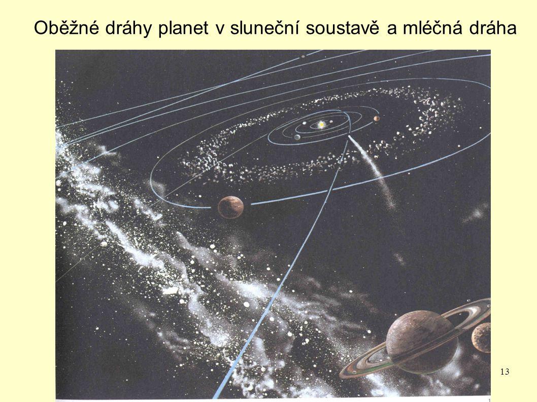 13 Oběžné dráhy planet v sluneční soustavě a mléčná dráha