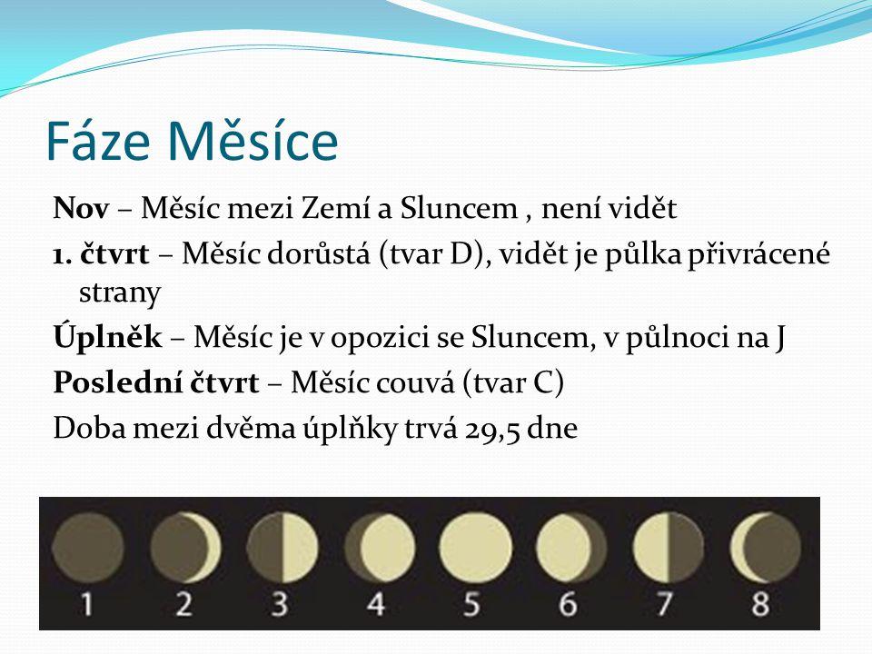 Fáze Měsíce Nov – Měsíc mezi Zemí a Sluncem, není vidět 1.