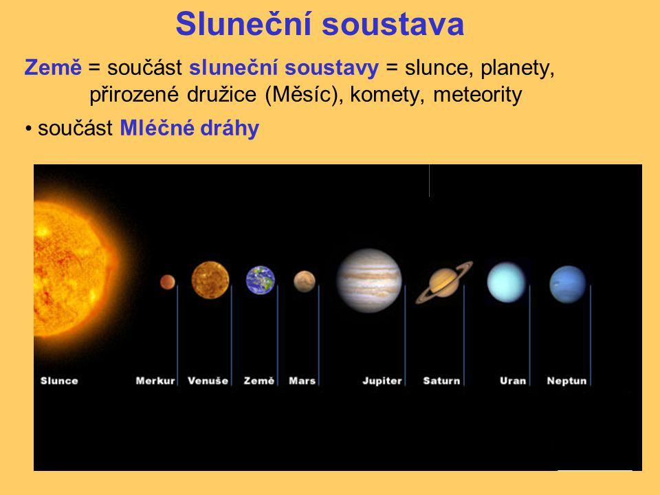 Sluneční soustava Země = součást sluneční soustavy = slunce, planety, přirozené družice (Měsíc), komety, meteority součást Mléčné dráhy
