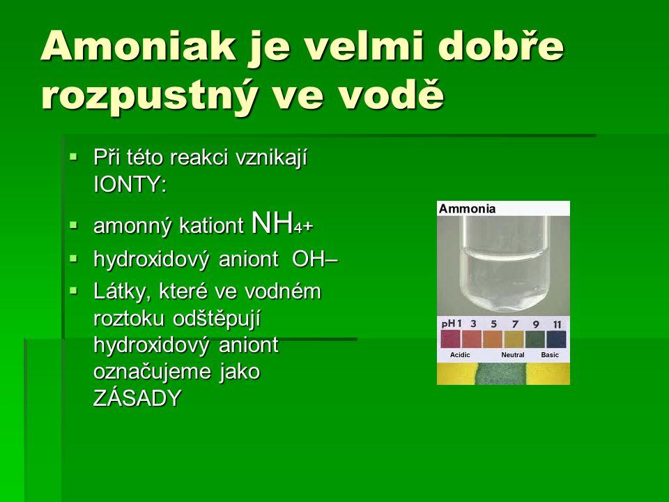 Amoniak je velmi dobře rozpustný ve vodě  Při této reakci vznikají IONTY:  amonný kationt NH 4 +  hydroxidový aniont OH–  Látky, které ve vodném r