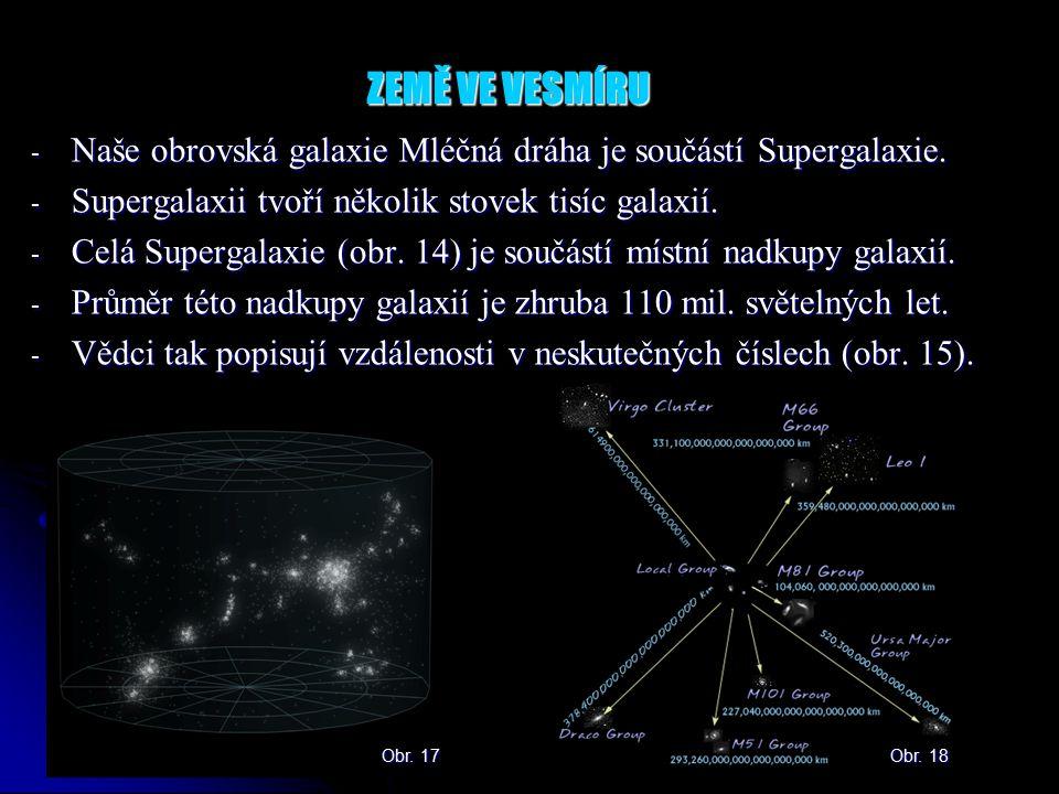 ZEMĚ VE VESMÍRU - Naše obrovská galaxie Mléčná dráha je součástí Supergalaxie.