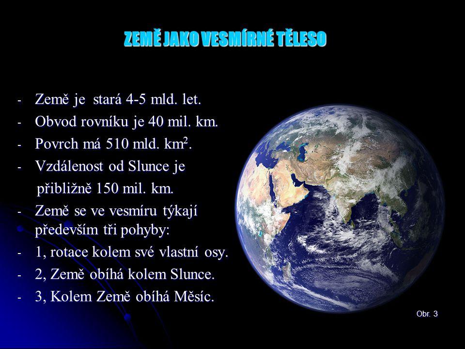ZEMĚ JAKO VESMÍRNÉ TĚLESO Obr.3 - Země je stará 4-5 mld.