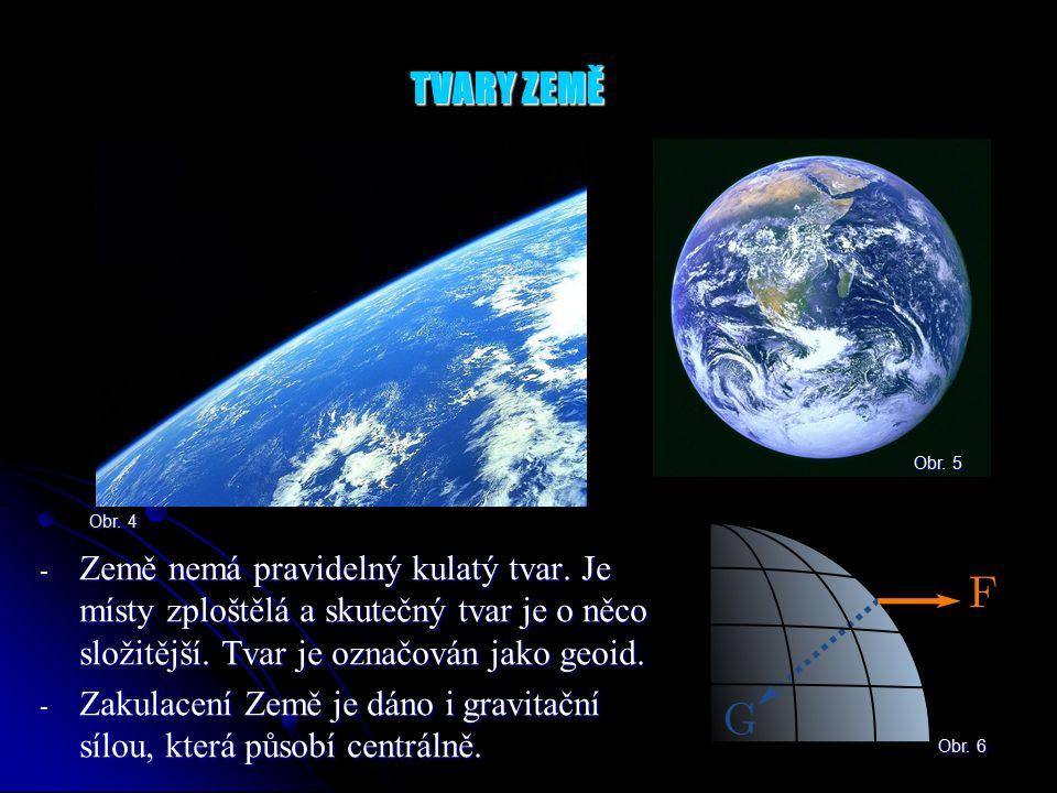 TVARY ZEMĚ - Země nemá pravidelný kulatý tvar.