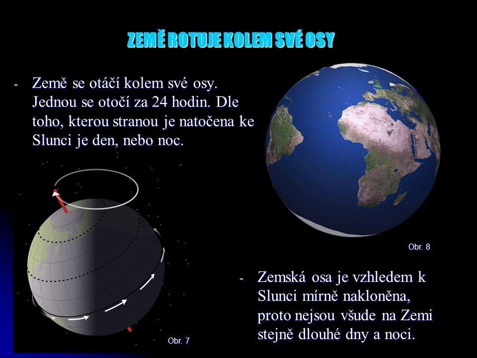 ZEMĚ ROTUJE KOLEM SVÉ OSY - Země se otáčí kolem své osy.