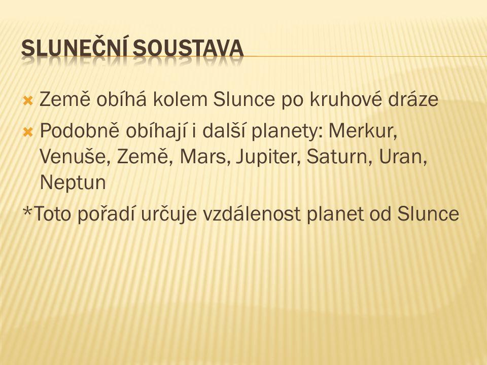  Země obíhá kolem Slunce po kruhové dráze  Podobně obíhají i další planety: Merkur, Venuše, Země, Mars, Jupiter, Saturn, Uran, Neptun *Toto pořadí určuje vzdálenost planet od Slunce