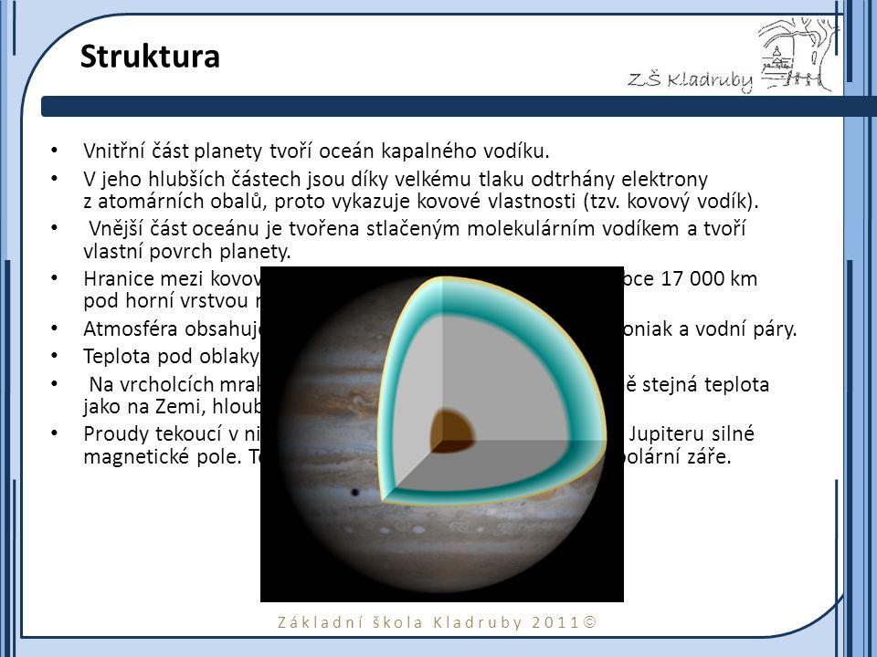 Základní škola Kladruby 2011  Struktura Vnitřní část planety tvoří oceán kapalného vodíku.