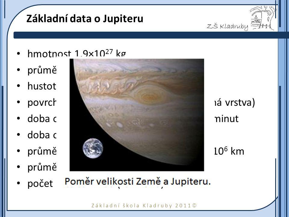 Základní škola Kladruby 2011  Zdroj http://upload.wikimedia.org/wikipedia/commons/thumb/e/e2/Jupiter.jpg/640px-Jupiter.jpg, 18.4.2014 http://upload.wikimedia.org/wikipedia/commons/thumb/e/e2/Jupiter-Earth- Spot_comparison.jpg/220px-Jupiter-Earth-Spot_comparison.jpg, 18.4.2014 http://upload.wikimedia.org/wikipedia/commons/f/f7/Jupiter_interior.png, 18.4.2014 http://upload.wikimedia.org/wikipedia/commons/thumb/7/76/PIA02863_- _Jupiter_surface_motion_animation.gif/1280px-PIA02863_-_Jupiter_surface_motion_animation.gif, 18.4.2014 http://upload.wikimedia.org/wikipedia/commons/thumb/a/a3/790106- 0203_Voyager_58M_to_31M_reduced.gif/220px-790106-0203_Voyager_58M_to_31M_reduced.gif, 18.4.2014 http://upload.wikimedia.org/wikipedia/commons/thumb/8/8e/Jupiter.Aurora.HST.UV.jpg/330px- Jupiter.Aurora.HST.UV.jpg, 18.4.2014 http://upload.wikimedia.org/wikipedia/commons/thumb/e/ec/Great_Red_Spot_From_Voyager_1.jpg/ 250px-Great_Red_Spot_From_Voyager_1.jpg, 18.4.2014 http://upload.wikimedia.org/wikipedia/commons/thumb/e/ed/PIA01627_Ringe-cs.jpg/800px- PIA01627_Ringe-cs.jpg, 18.4.2014 http://upload.wikimedia.org/wikipedia/commons/thumb/9/90/NovaSlunecniSoustava.jpg/400px- NovaSlunecniSoustava.jpg, 18.4.2014