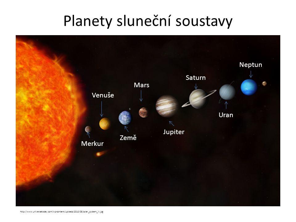 Planety sluneční soustavy http://www.universetoday.com/wp-content/uploads/2010/08/solar_system_ill.jpg Merkur Venuše Země Mars Jupiter Saturn Uran Nep
