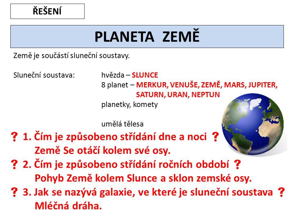 PLANETA ZEMĚ Země je součástí sluneční soustavy.