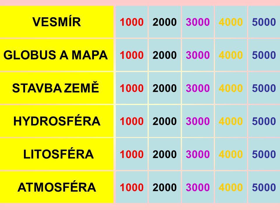 VESMÍR 1000 2000 GLOBUS A MAPA STAVBA ZEMĚ HYDROSFÉRA LITOSFÉRA ATMOSFÉRA 1000 2000 3000 4000 3000 4000 5000 40005000