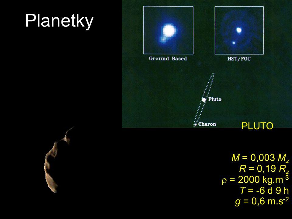 Planetky CERES (1025 km) asteroidy (podobné hvězdám) od 1000 km po meteoroidy nejvíce mezi Marsem a Jupiterem (do 19 m asi 40000) (skupiny Amor, Apollo, Aten se přibližují Zemi) Trojané = dráha Jupitera Centauri = více planet transneptunická tělesa