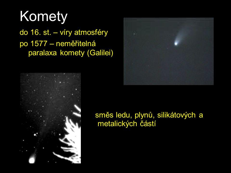 Komety do 16. st. – víry atmosféry po 1577 – neměřitelná paralaxa komety (Galilei) směs ledu, plynů, silikátových a metalických částí