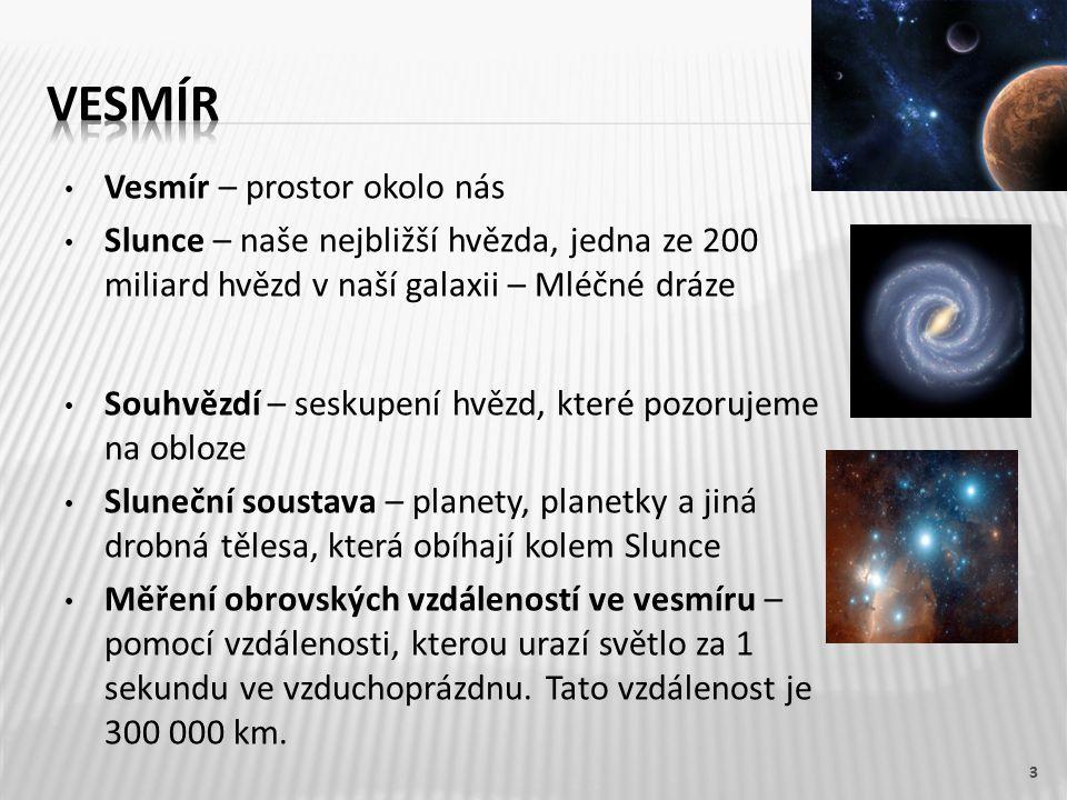 3 Vesmír – prostor okolo nás Slunce – naše nejbližší hvězda, jedna ze 200 miliard hvězd v naší galaxii – Mléčné dráze Souhvězdí – seskupení hvězd, které pozorujeme na obloze Sluneční soustava – planety, planetky a jiná drobná tělesa, která obíhají kolem Slunce Měření obrovských vzdáleností ve vesmíru – pomocí vzdálenosti, kterou urazí světlo za 1 sekundu ve vzduchoprázdnu.
