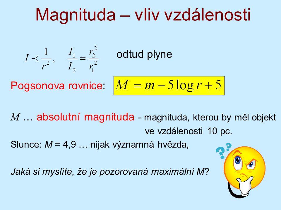 Magnituda – vliv vzdálenosti odtud plyne Pogsonova rovnice: M … absolutní magnituda - magnituda, kterou by měl objekt ve vzdálenosti 10 pc. Slunce: M