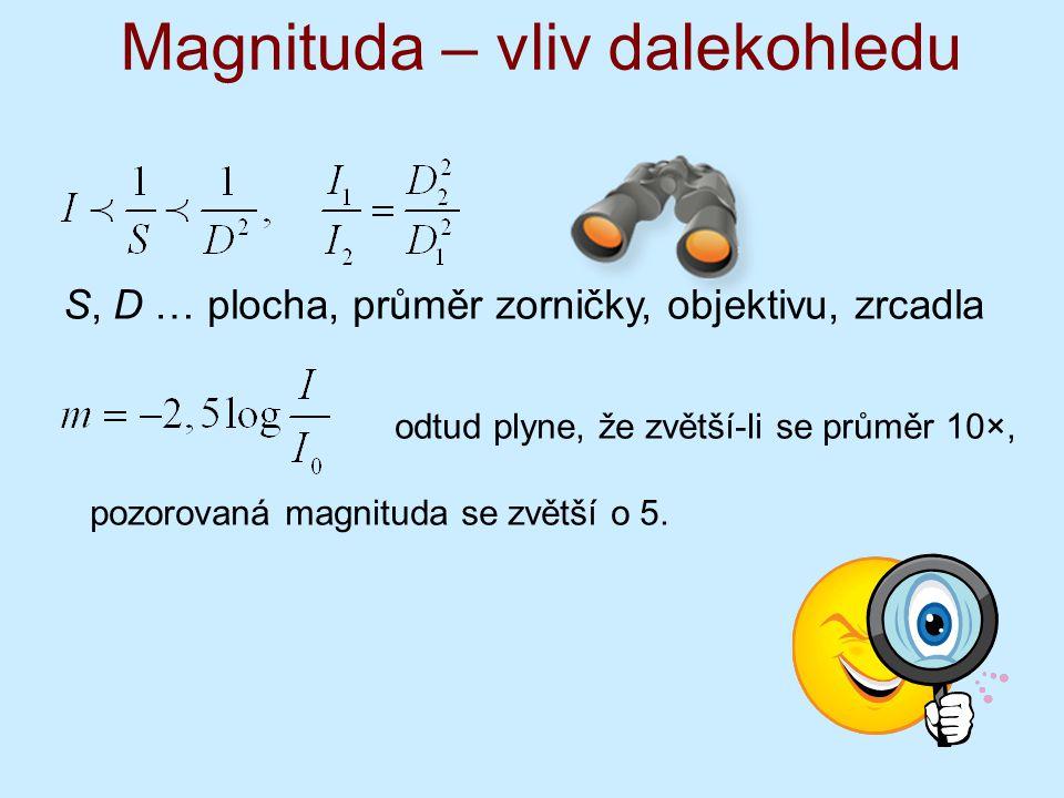 Magnituda – vliv dalekohledu S, D … plocha, průměr zorničky, objektivu, zrcadla odtud plyne, že zvětší-li se průměr 10×, pozorovaná magnituda se zvětš