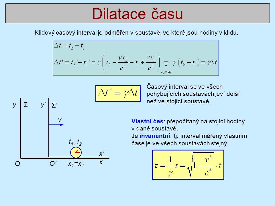 Dilatace času Klidový časový interval je odměřen v soustavě, ve které jsou hodiny v klidu. O x Σ y O'O' x'x' Σ'Σ' y'y' Časový interval se ve všech poh