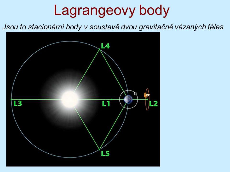 Lagrangeovy body Jsou to stacionární body v soustavě dvou gravitačně vázaných těles