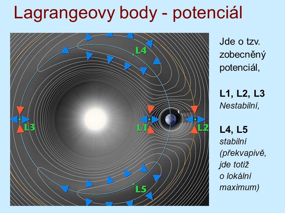 Lagrangeovy body - potenciál Jde o tzv. zobecněný potenciál, L1, L2, L3 Nestabilní, L4, L5 stabilní (překvapivě, jde totiž o lokální maximum)