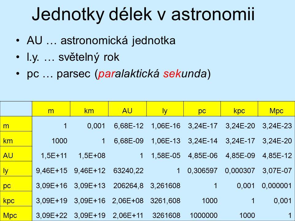 Jednotky délek v astronomii AU … astronomická jednotka l.y. … světelný rok pc … parsec (paralaktická sekunda) mkmAUlypckpcMpc m10,0016,68E-121,06E-163