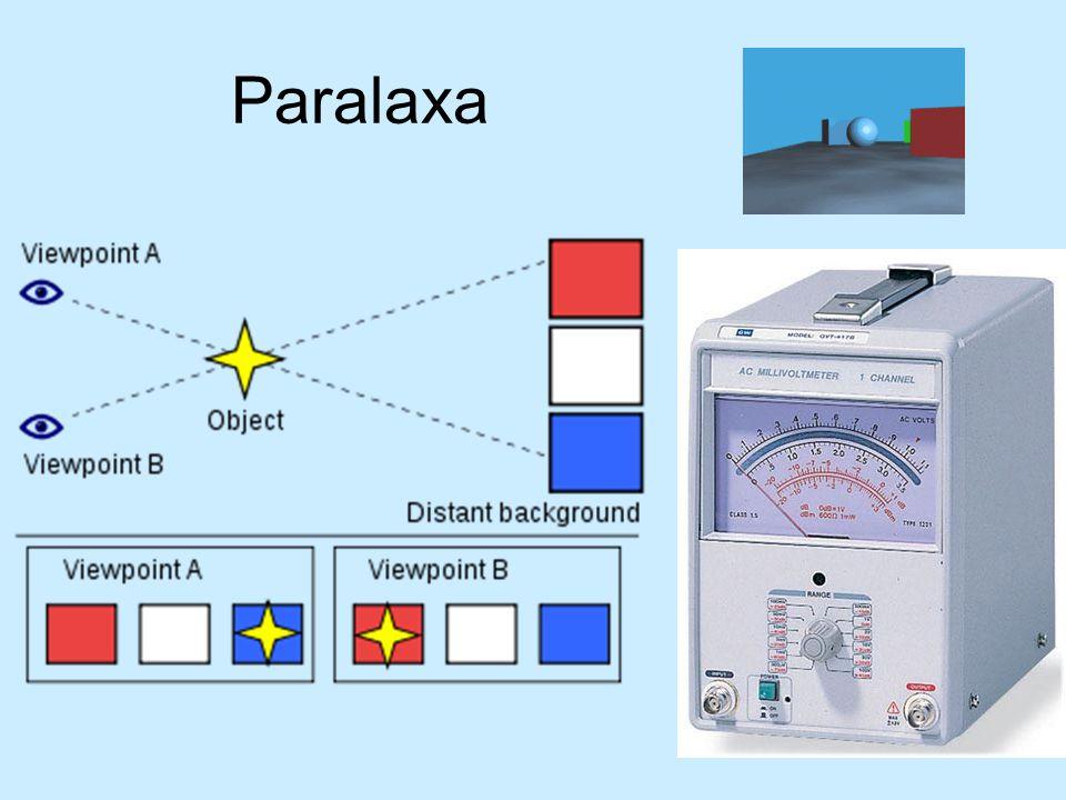 Paralaxa