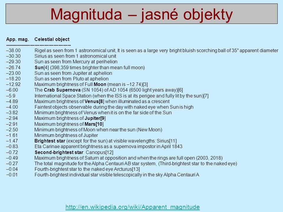 Magnituda – jasné objekty http://en.wikipedia.org/wiki/Apparent_magnitude App. mag.Celestial object ------------------------------------------ –38.00R