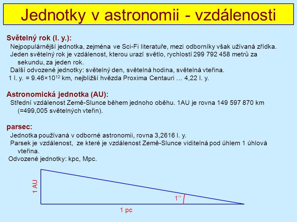 Jednotky v astronomii - vzdálenosti Světelný rok (l. y.): Nejpopulárnější jednotka, zejména ve Sci-Fi literatuře, mezi odborníky však užívaná zřídka.