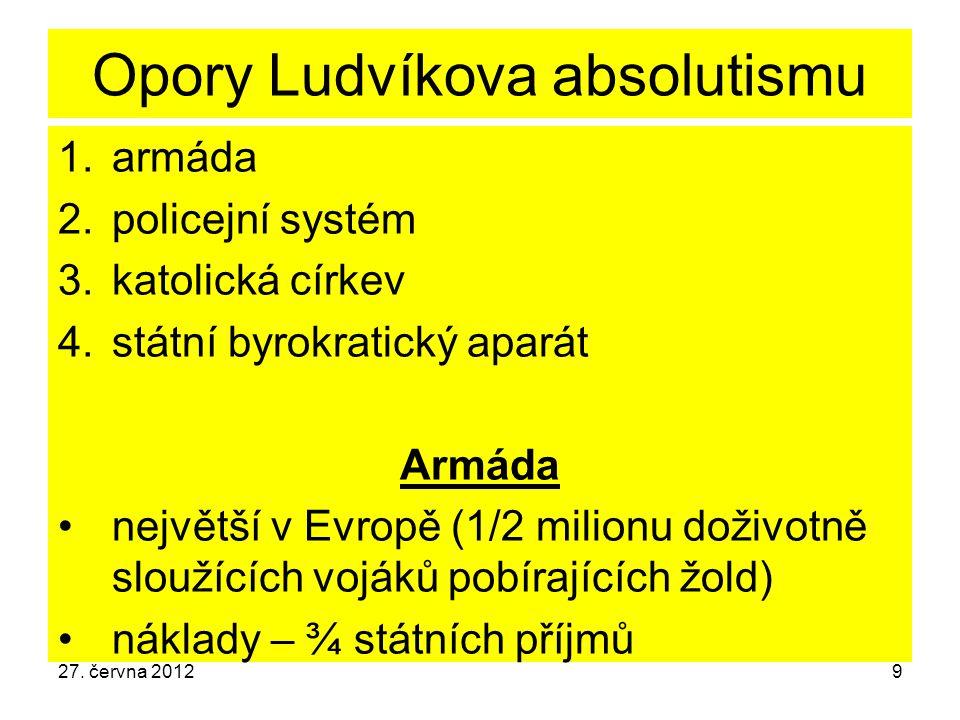 Opory Ludvíkova absolutismu 1.armáda 2.policejní systém 3.katolická církev 4.státní byrokratický aparát Armáda největší v Evropě (1/2 milionu doživotn