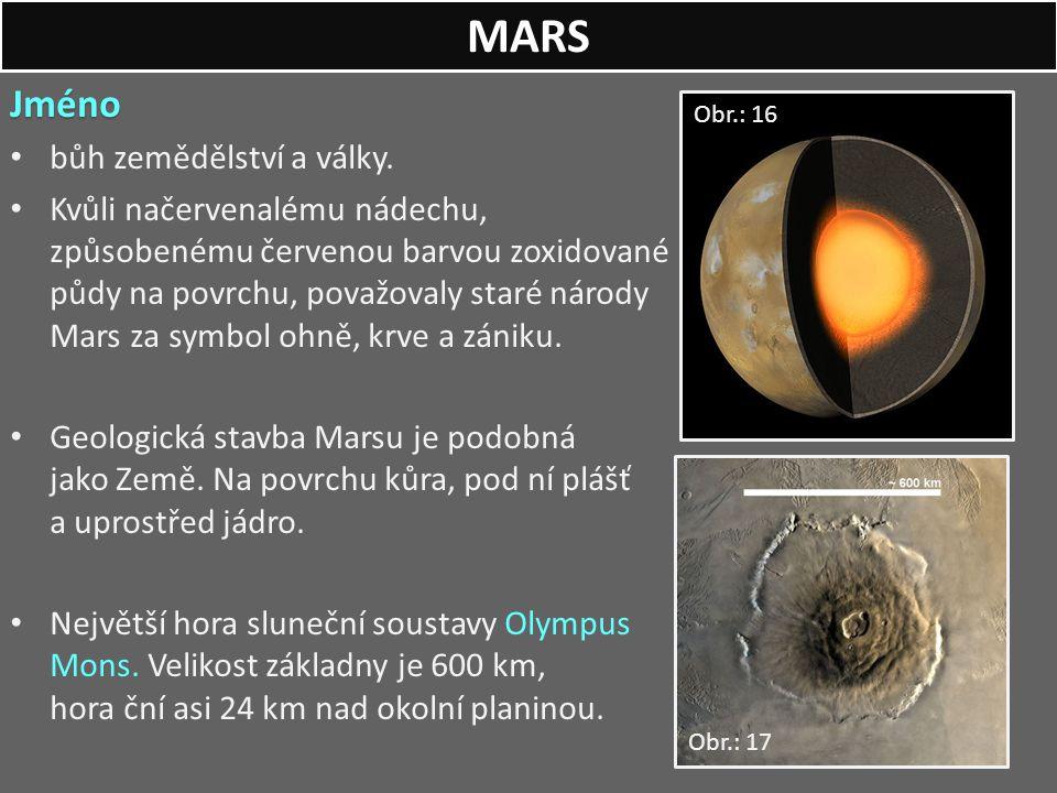 Jméno bůh zemědělství a války. Kvůli načervenalému nádechu, způsobenému červenou barvou zoxidované půdy na povrchu, považovaly staré národy Mars za sy