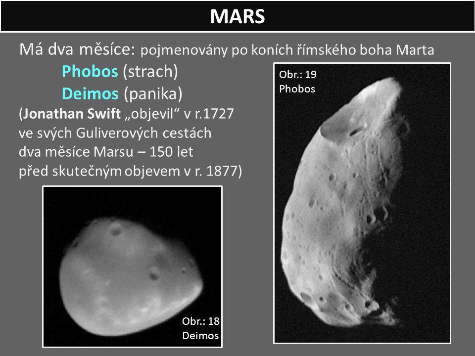 """Má dva měsíce: pojmenovány po koních římského boha Marta Phobos (strach) Deimos (panika) (Jonathan Swift """"objevil"""" v r.1727 ve svých Guliverových cest"""