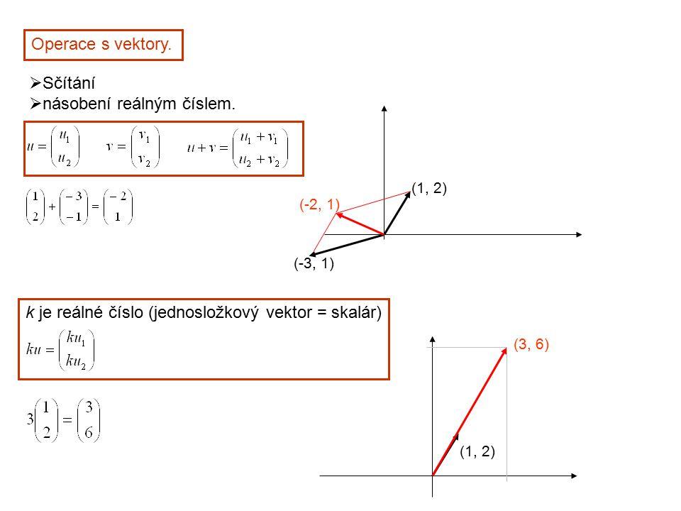 Operace s vektory.  Sčítání  násobení reálným číslem. (1, 2) (-3, 1) (-2, 1) k je reálné číslo (jednosložkový vektor = skalár) (1, 2) (3, 6)