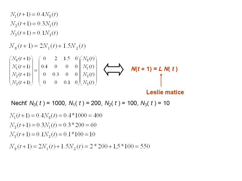 N(t + 1) = L N( t ) Leslie matice Nechť N 0 ( t ) = 1000, N 1 ( t ) = 200, N 2 ( t ) = 100, N 3 ( t ) = 10