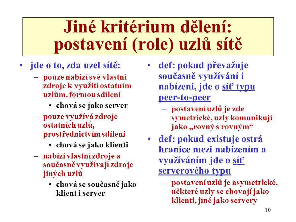 """10 Jiné kritérium dělení: postavení (role) uzlů sítě jde o to, zda uzel sítě: –pouze nabízí své vlastní zdroje k využití ostatním uzlům, formou sdílení chová se jako server –pouze využívá zdroje ostatních uzlů, prostřednictvím sdílení chová se jako klienti –nabízí vlastní zdroje a současně využívají zdroje jiných uzlů chová se současně jako klient i server def: pokud převažuje současně využívání i nabízení, jde o síť typu peer-to-peer –postavení uzlů je zde symetrické, uzly komunikují jako """"rovný s rovným def: pokud existuje ostrá hranice mezi nabízením a využíváním jde o síť serverového typu –postavení uzlů je asymetrické, některé uzly se chovají jako klienti, jiné jako servery"""