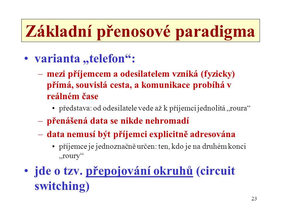 """23 Základní přenosové paradigma varianta """"telefon : –mezi příjemcem a odesilatelem vzniká (fyzicky) přímá, souvislá cesta, a komunikace probíhá v reálném čase představa: od odesilatele vede až k příjemci jednolitá """"roura –přenášená data se nikde nehromadí –data nemusí být příjemci explicitně adresována příjemce je jednoznačně určen: ten, kdo je na druhém konci """"roury jde o tzv."""