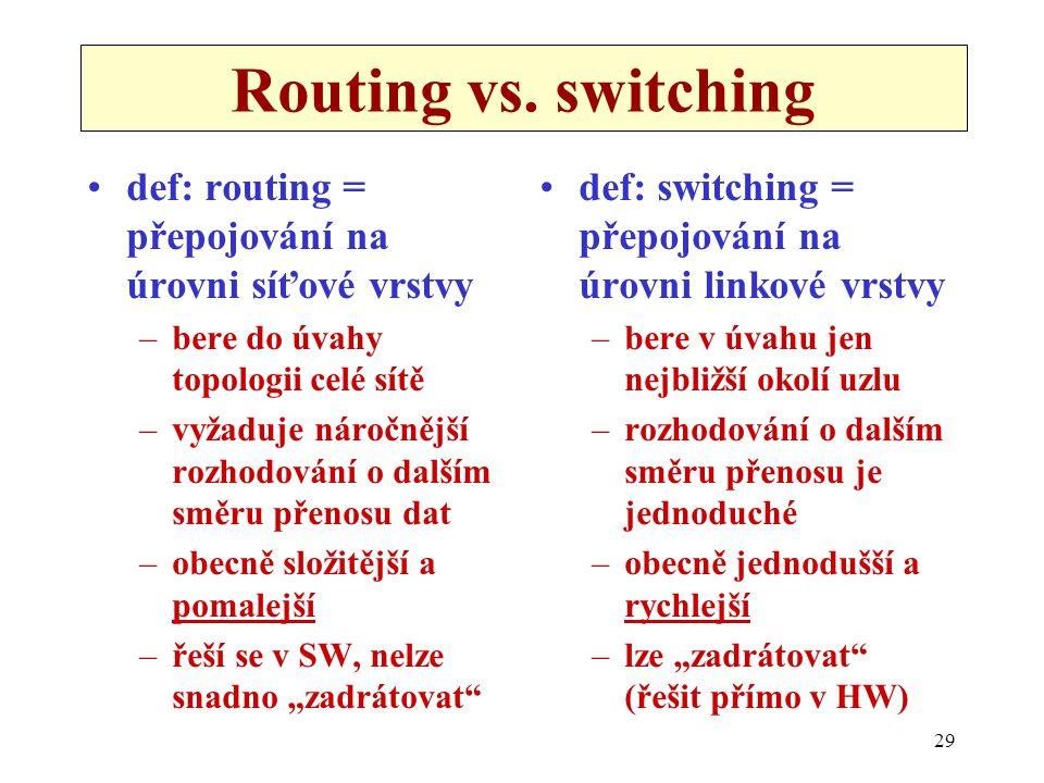 29 Routing vs. switching def: routing = přepojování na úrovni síťové vrstvy –bere do úvahy topologii celé sítě –vyžaduje náročnější rozhodování o dalš