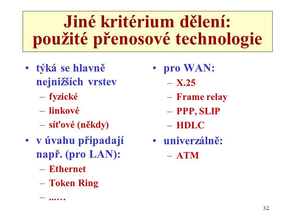 32 Jiné kritérium dělení: použité přenosové technologie týká se hlavně nejnižších vrstev –fyzické –linkové –síťové (někdy) v úvahu připadají např.