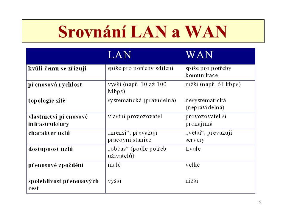 5 Srovnání LAN a WAN