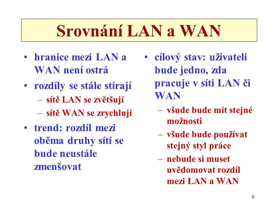 6 hranice mezi LAN a WAN není ostrá rozdíly se stále stírají –sítě LAN se zvětšují –sítě WAN se zrychlují trend: rozdíl mezi oběma druhy sítí se bude neustále zmenšovat cílový stav: uživateli bude jedno, zda pracuje v síti LAN či WAN –všude bude mít stejné možnosti –všude bude používat stejný styl práce –nebude si muset uvědomovat rozdíl mezi LAN a WAN