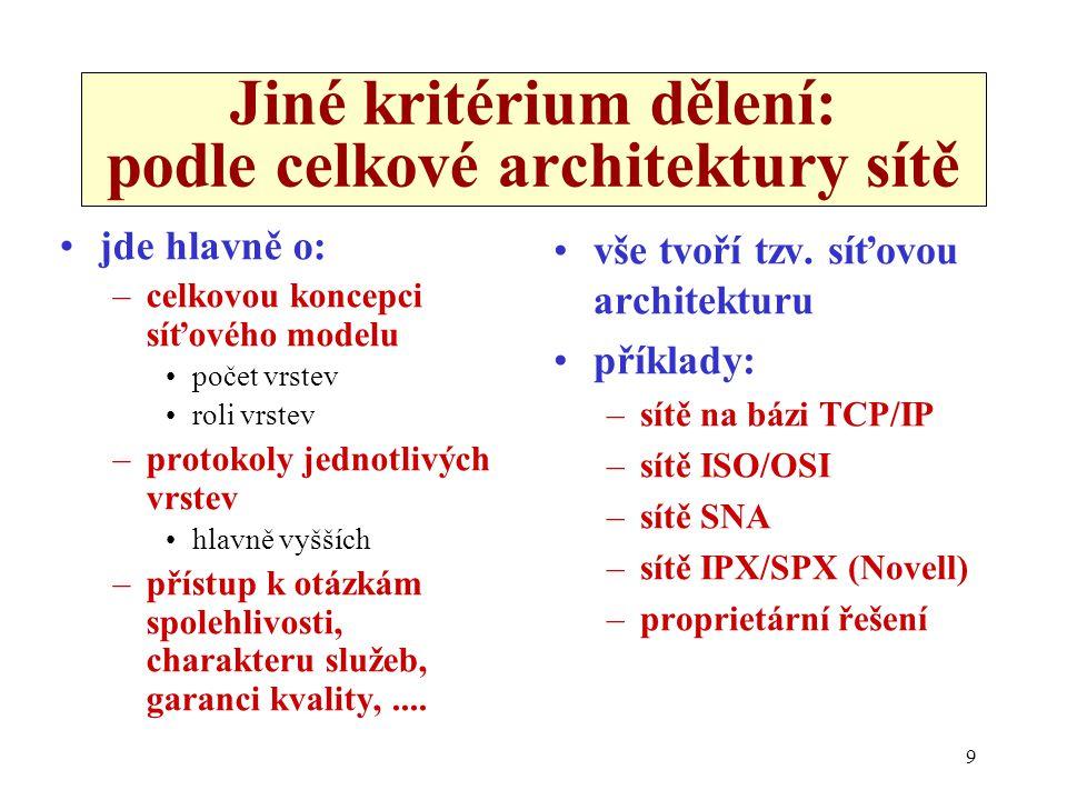9 Jiné kritérium dělení: podle celkové architektury sítě jde hlavně o: –celkovou koncepci síťového modelu počet vrstev roli vrstev –protokoly jednotli
