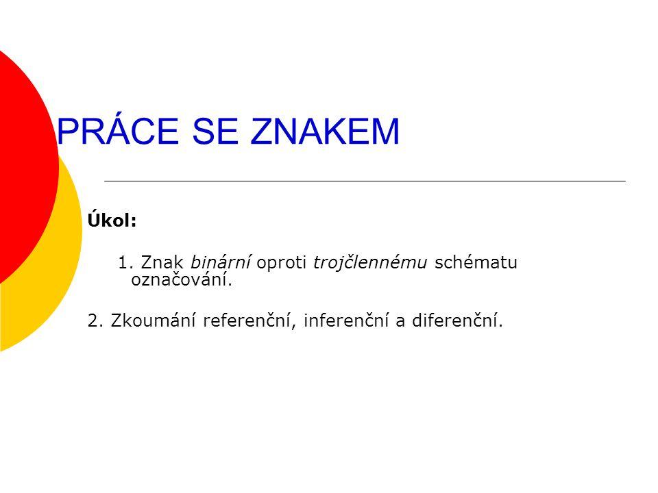 Diference v jazyce vs.v textech  Uvnitř abstr.